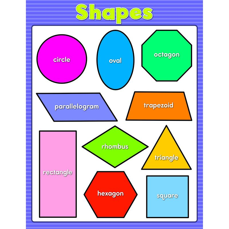 SHAPES CHARTLET GR PK-2