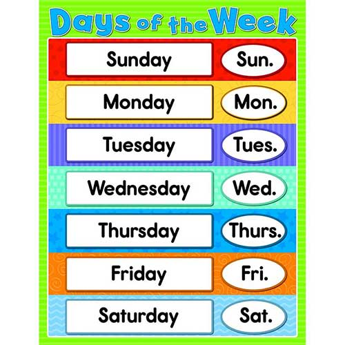 DAYS OF THE WEEK CHARTLET GR K-4