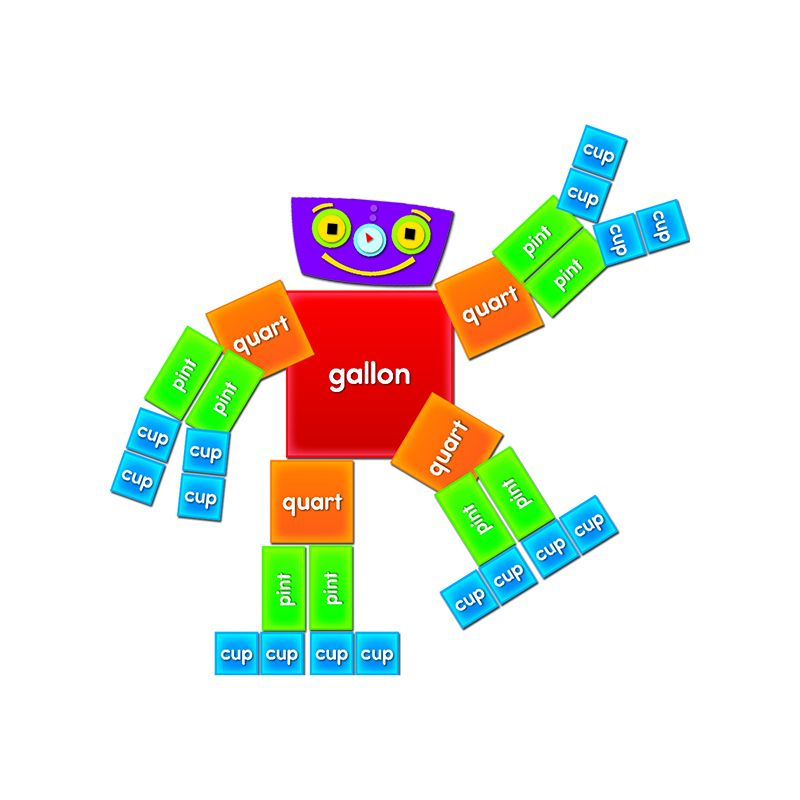 GALLON MAN COLORFUL CUT OUTS GR 1-4