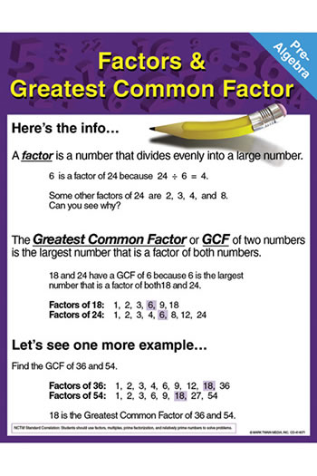 PRE-ALGEBRA FACTORS & GREATEST
