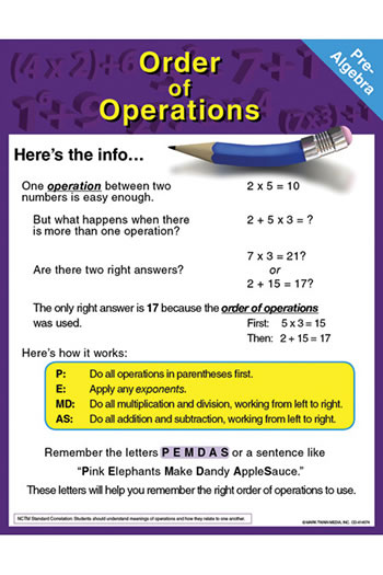 PRE-ALGEBRA ORDER OF OPERATIONS