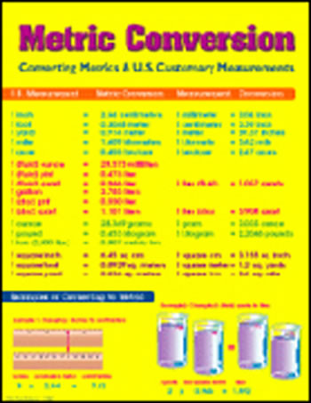 CHART METRIC CONVERSION