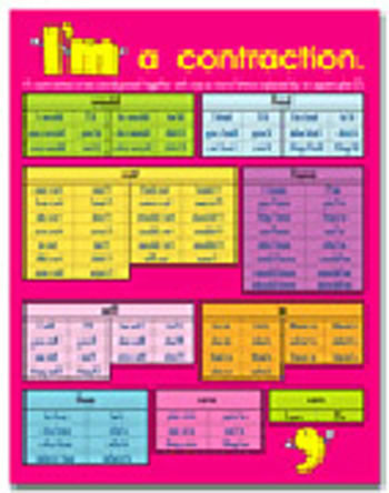 CHARTLET CONTRACTIONS 17 X 22