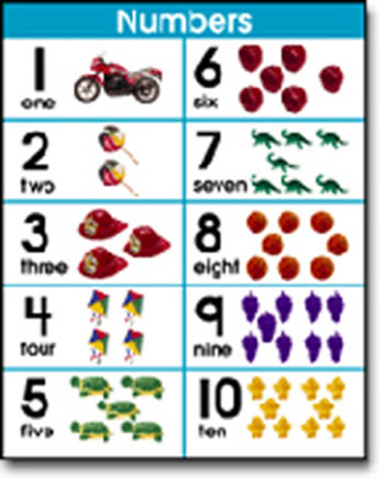 CHARTLET NUMBER SETS 1-10
