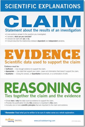 """Claim, Evidence, Reasoning"" Poster"