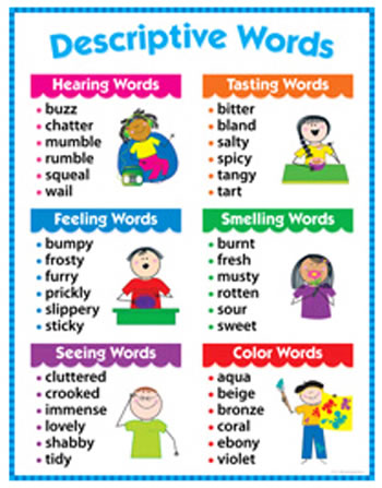 DESCRIPTIVE WORDS CHART GR 1-3