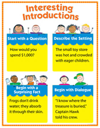 INTERESTING INTRODUCTIONS CHART
