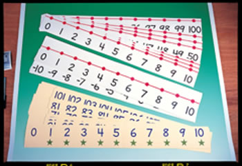 NUMBER LINE CLASSROOM 4 X 36 -20 TO