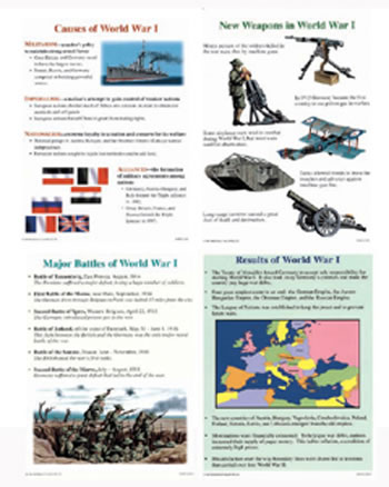 POSTER SET WORLD WAR 1 GR 4-9