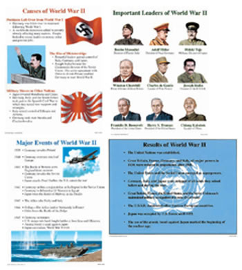 POSTER SET WORLD WAR 2 GR 4-9