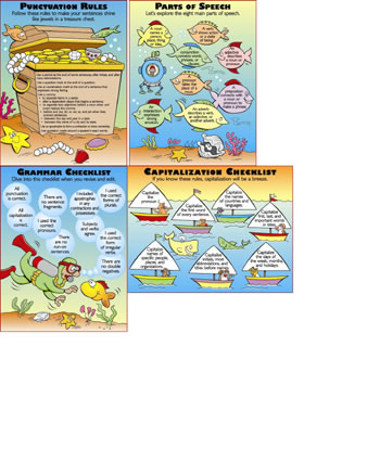 GRAMMAR BASICS TEACHING POSTER SET