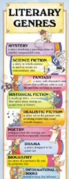 LITERARY GENRES COLOSSAL POSTER