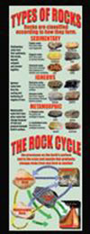 ROCKS AND THE ROCK CYCLE COLOSSAL