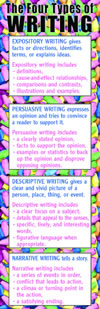 TYPES OF WRITING COLOSSAL POSTER