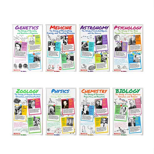 SCIENTISTS BULLETIN BOARD SET