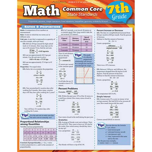 MATH COMMON CORE 7TH GRADE