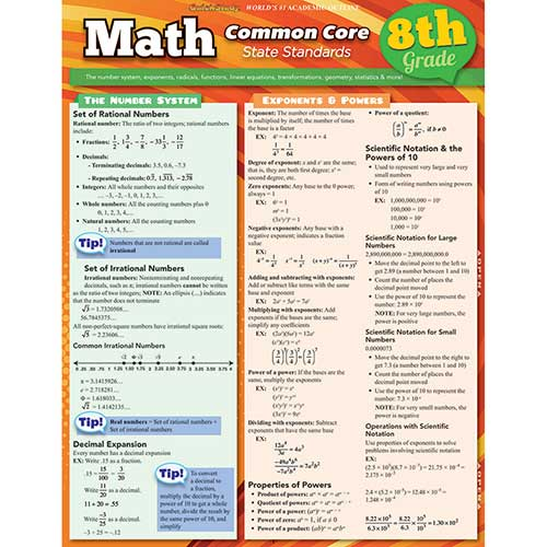 MATH COMMON CORE 8TH GRADE