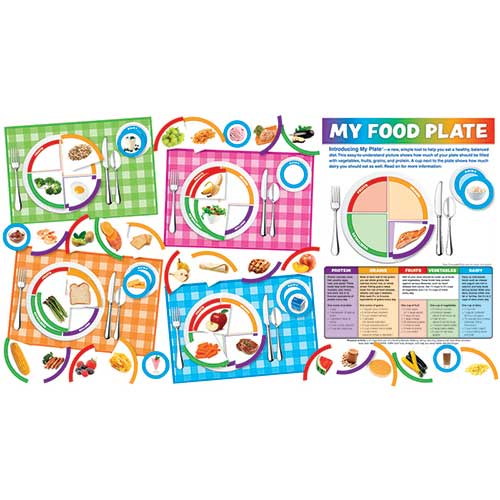 MY FOOD PLATE BB SET