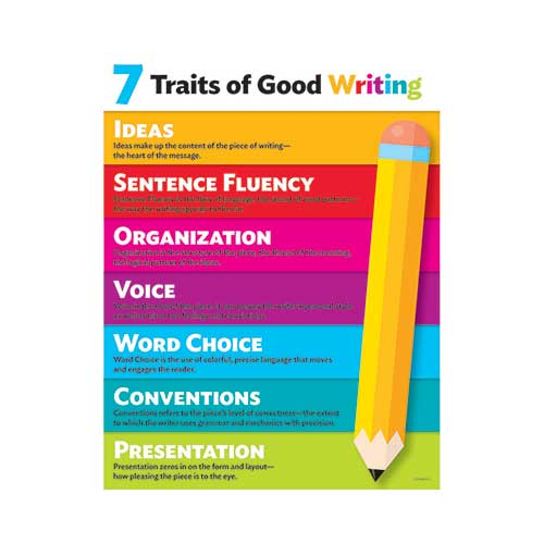 TRAITS OF WRITING CHART