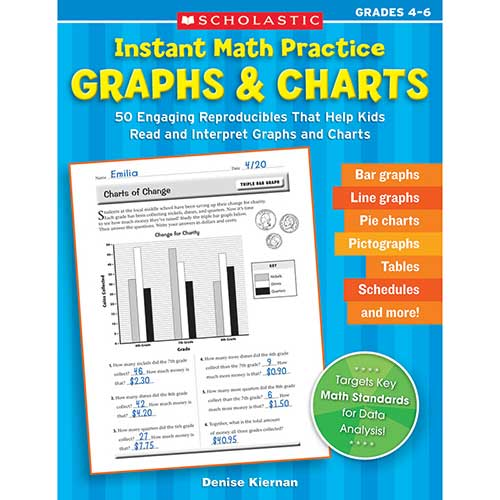 INSTANT MATH PRACTICE GRAPHS &
