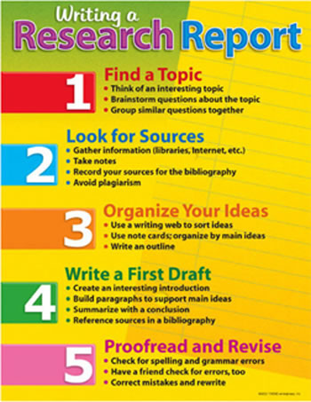 CHART WRITING A RESEARCH REPORT 4-6