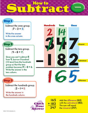 CHART HOW TO SUBTRACT GR 1-3