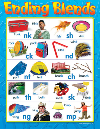 LEARNING CHART ENDING BLENDS