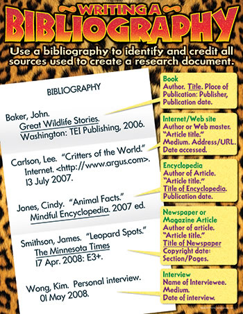 CHART WRITING A BIBLIOGRAPHY