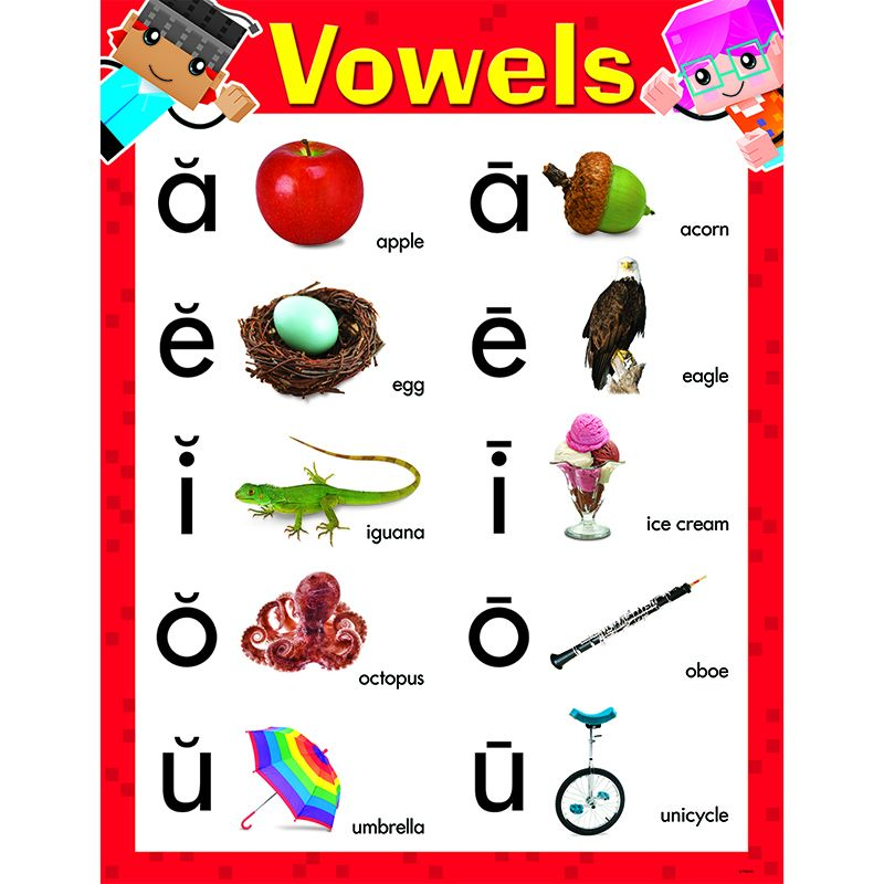 VOWELS BLOCKSTARS LEARNING CHART