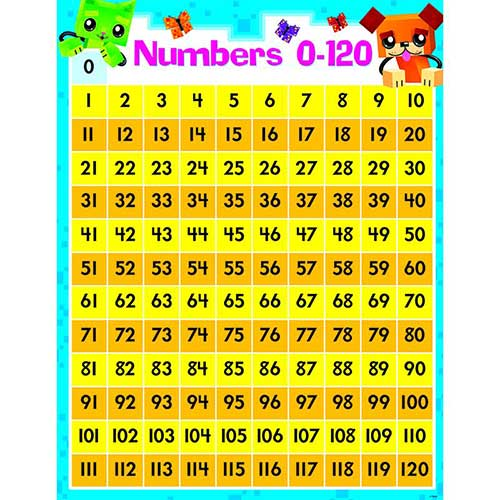 NUMBERS 0-120 BLOCKSTARS LEARNING