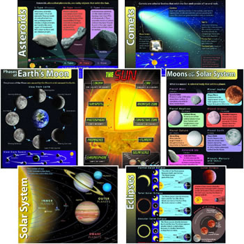 SOLAR SYSTEM CHARTS COMBO PACK