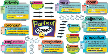 POWER UP PARTS OF SPEECH BB
