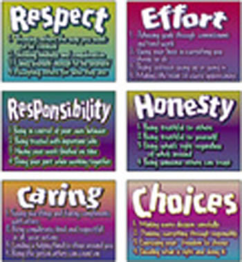 POSTER PK CHARACTER TRAITS 6/PK