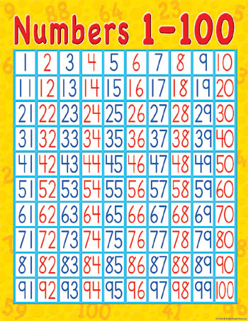 NUMBERS 1-100 EARLY LEARNING CHART
