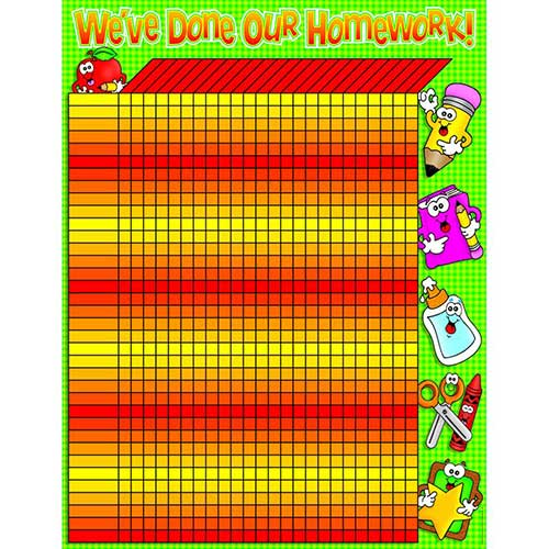 HOMEWORK INCENTIVE FRIENDLY CHART