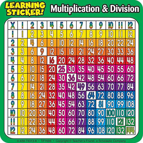 MULTIPLICATION-DIVISION 4IN