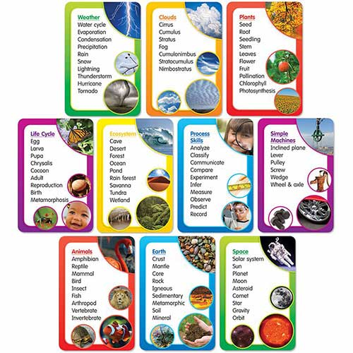 SCIENCE WORD BANKS BB SET